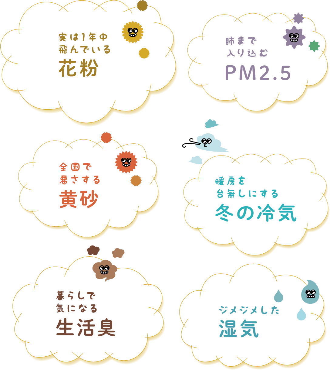 花粉、PM2.5、黄砂、冬の冷気、生活臭、湿気